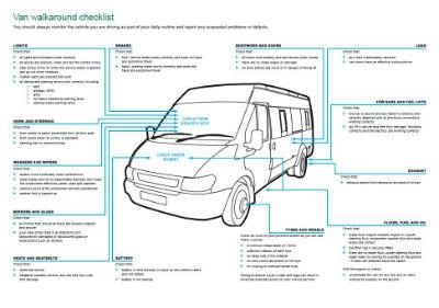 Van walkaround checklist with explanation