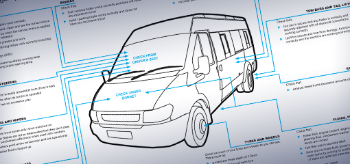 detail from leaflet on keeping van legal